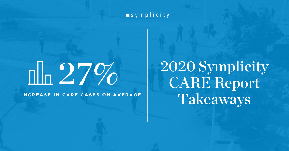 Infographic: The Digital Transformation of CARE in 2020